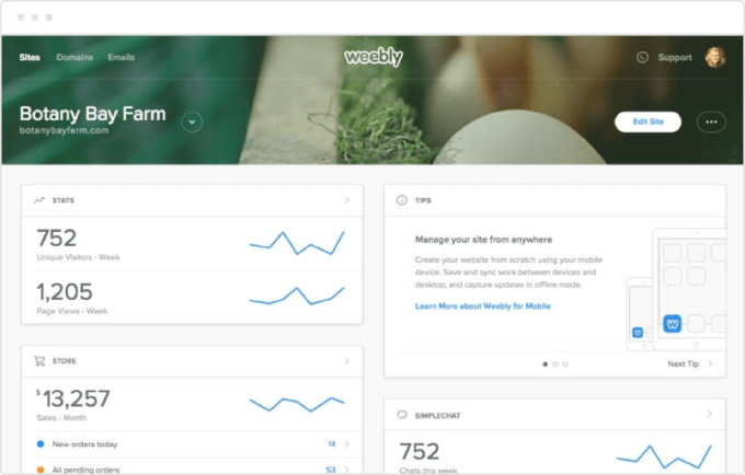 Weebly Analytics