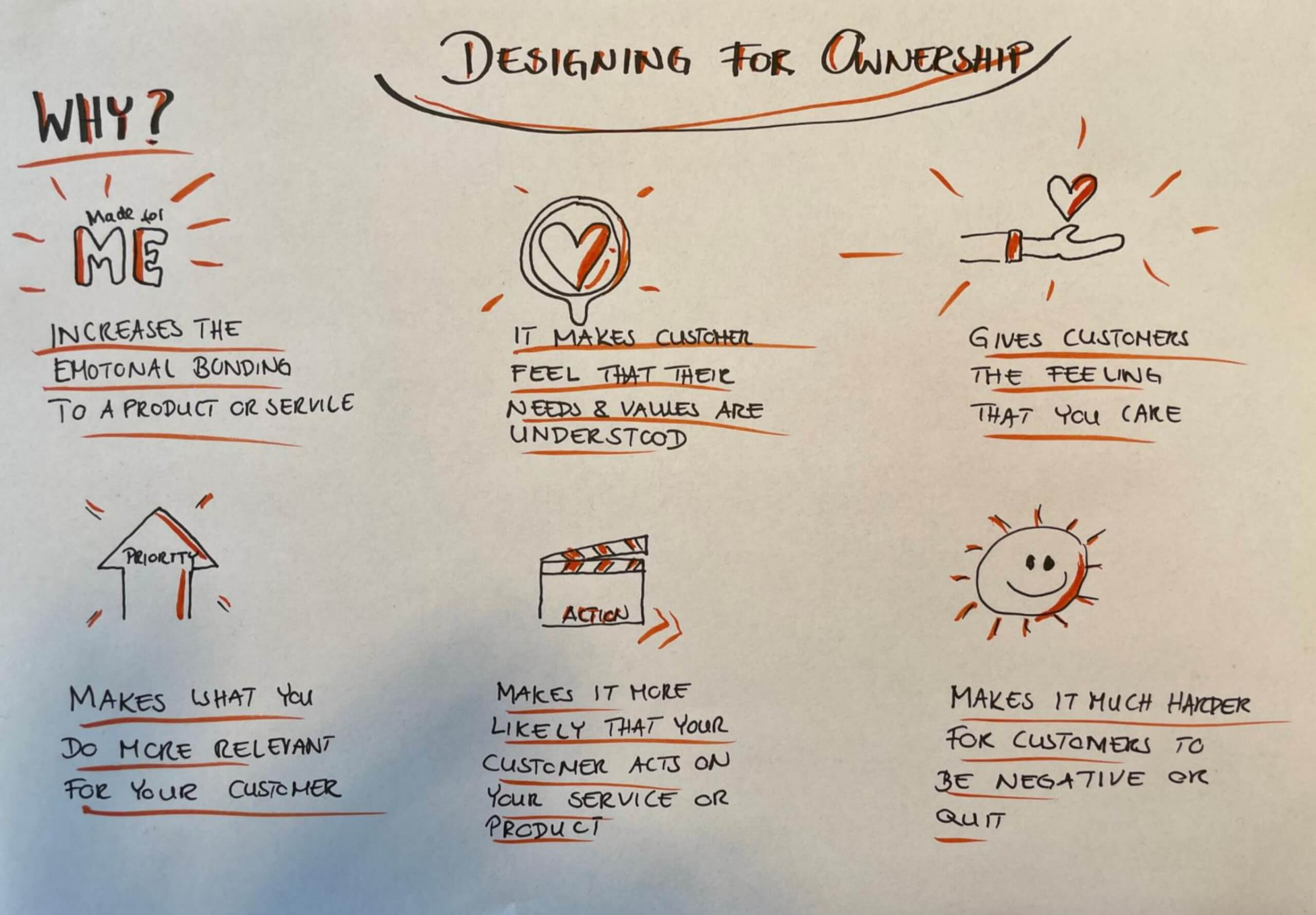 How to design for Behavior Change: Ownership