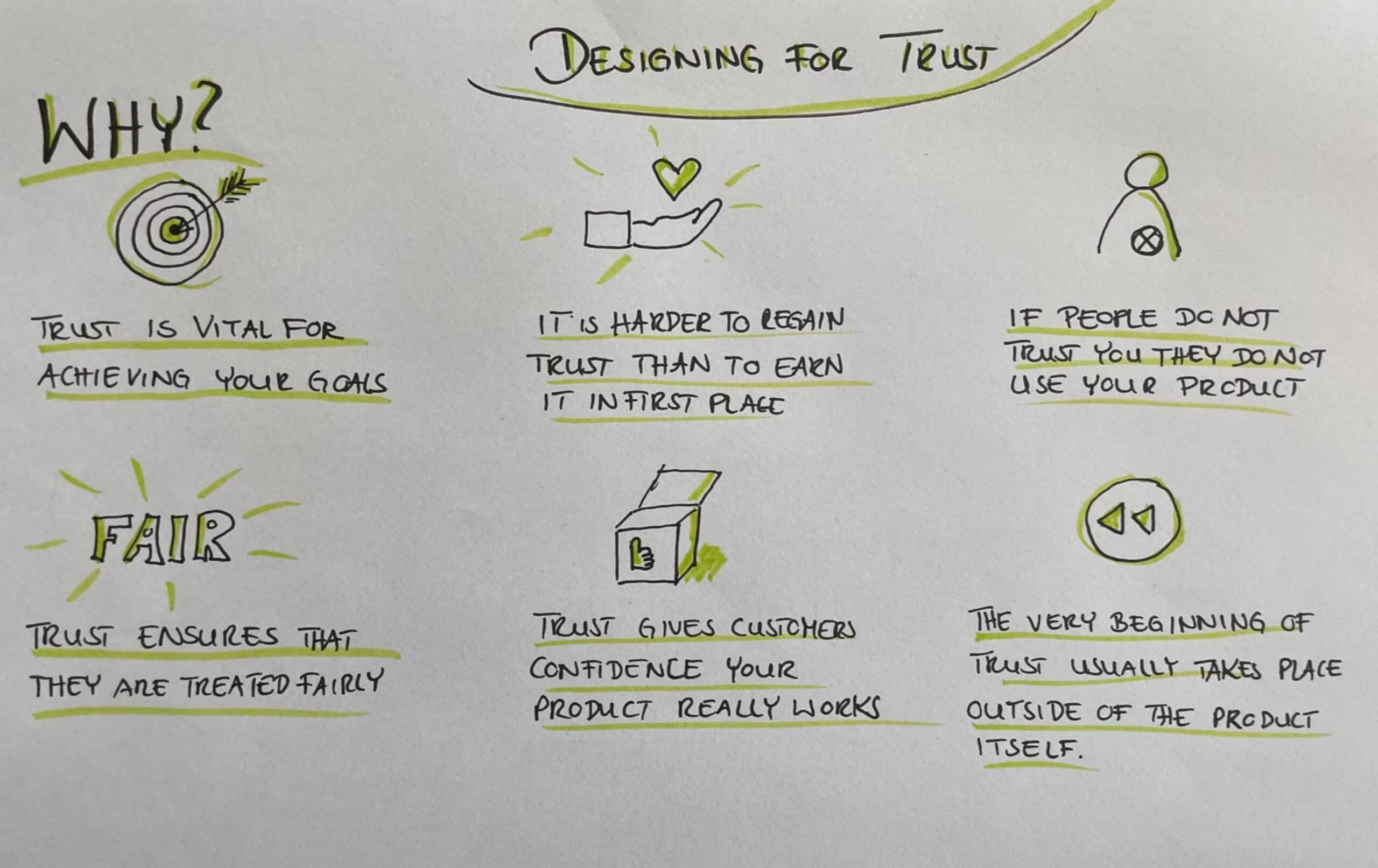 How to design for Behavior Change: Trust