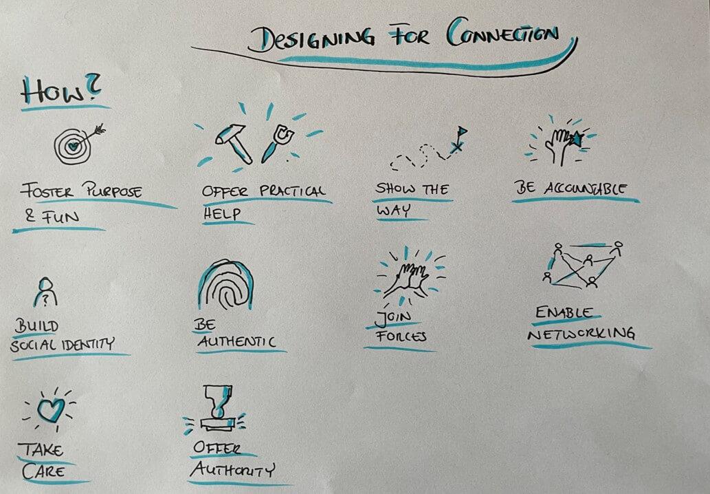 DesigningforConnectionHOW