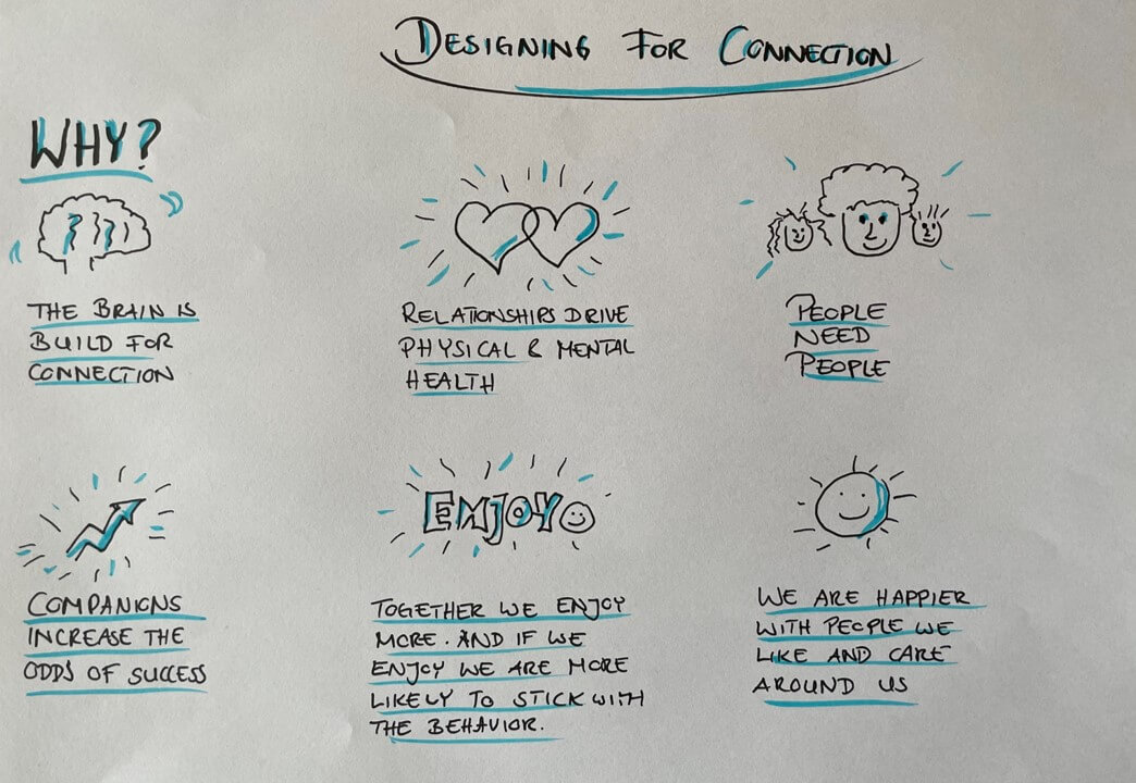 How to design for Behavior Change: Connection
