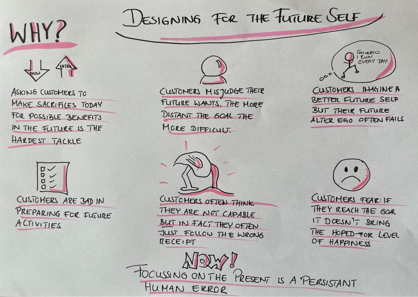 How to Design for Behavior Change: Future Self