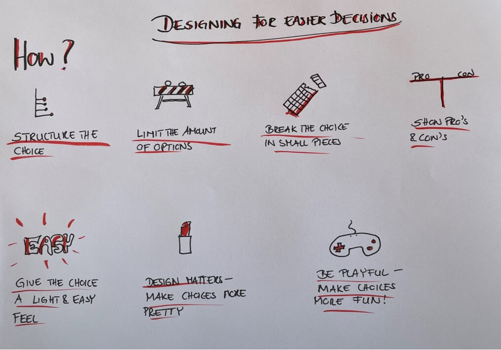 Howtodesignforeasierdecisions