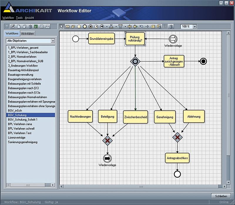 Workflow BGV