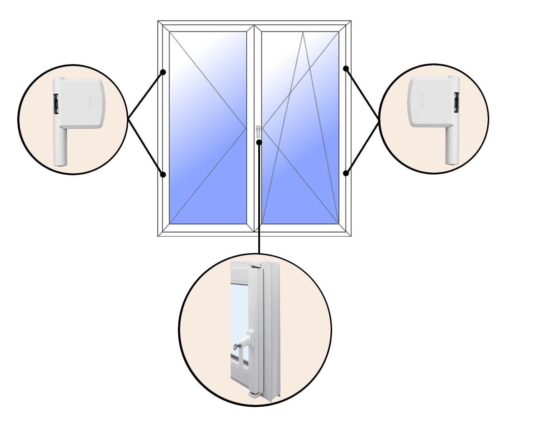 Beispiel Sicherung Fenstertuere 2 flg