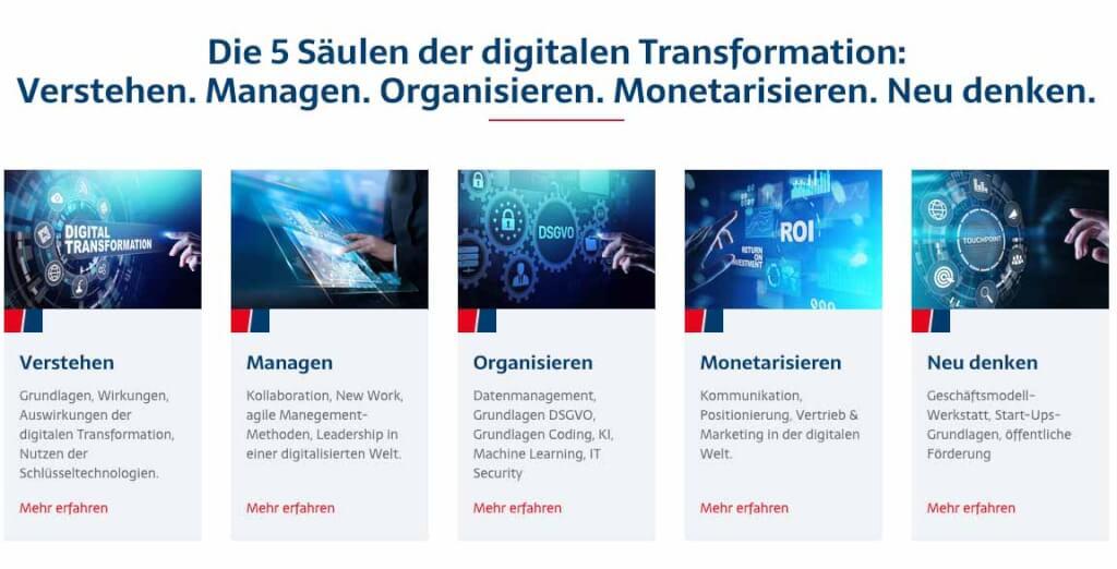 digitalisierungsakademie magazin 5 saeulen der digitalen transformation