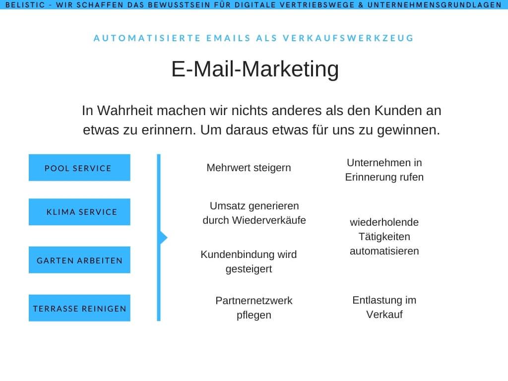 E-Mail Marketing Beispiel