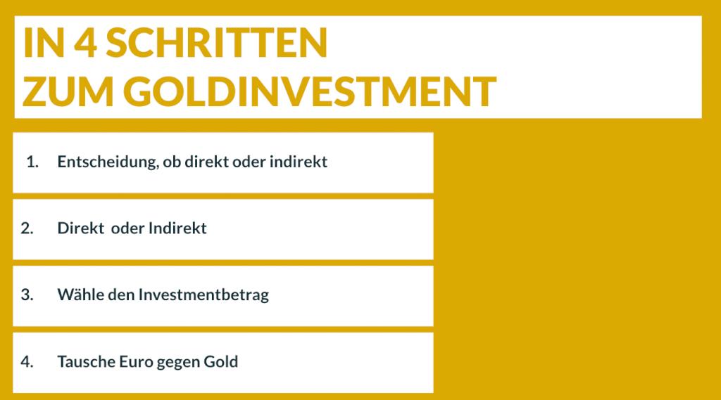 anleitung-gold-kaufen-finanzstarkalspaar