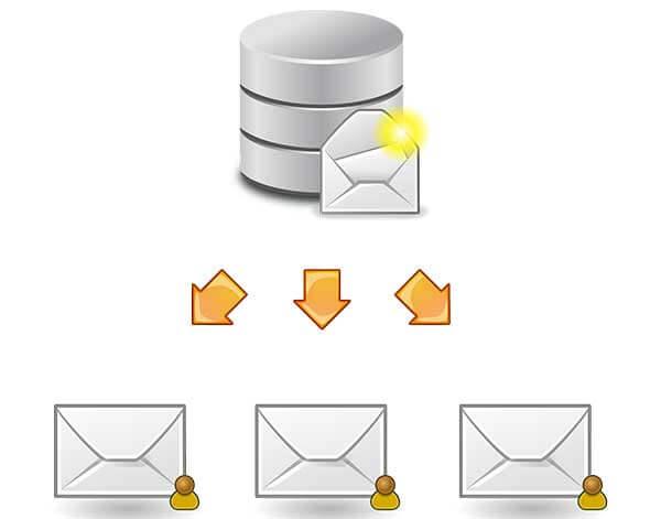 Was ist ein E-Mail Verteiler?