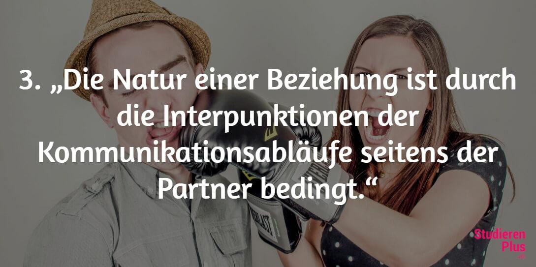 Kommunikation Watzlawick