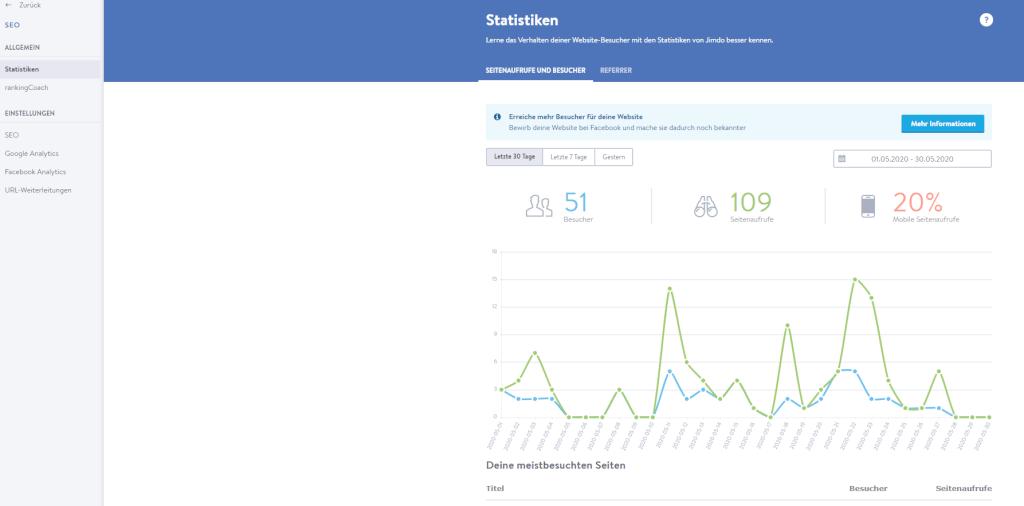 Screenshot SEO Statistiken Jimdo