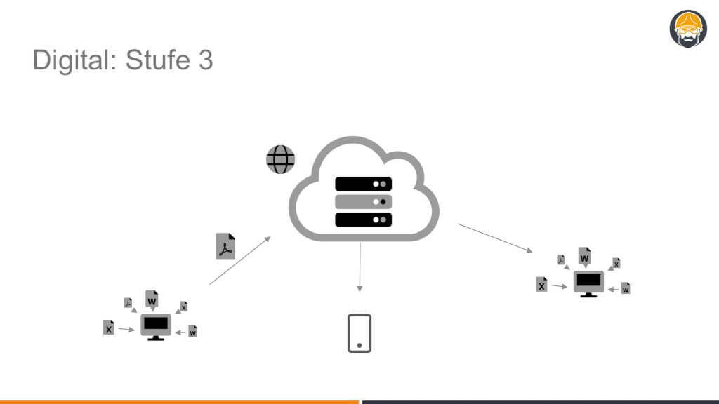 Plan-it // Systemvoraussetzungen und warum Cloud?