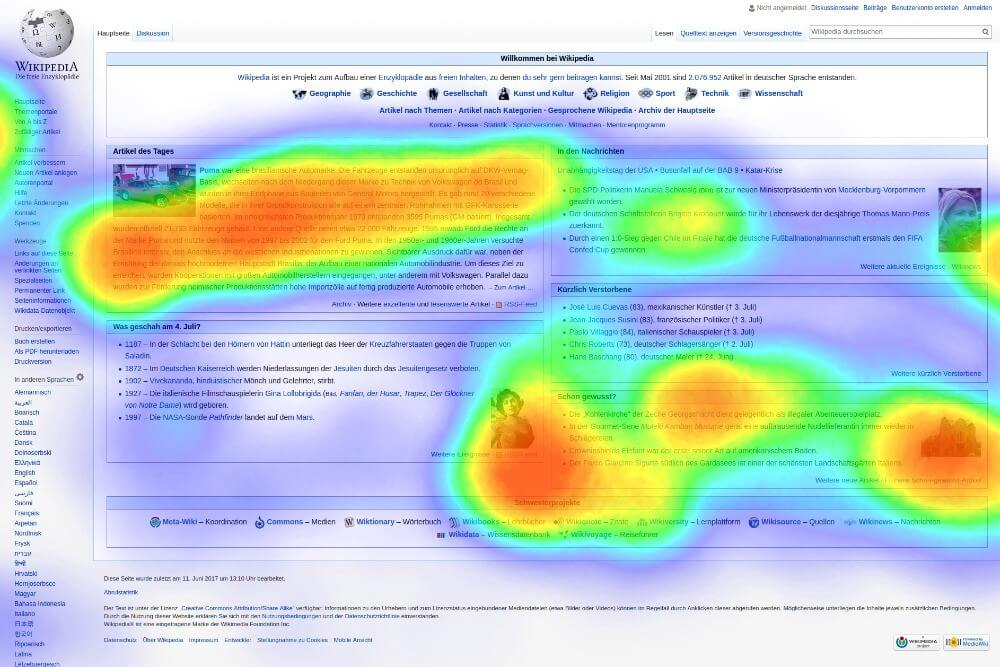 Exemplarisches Bild einer Screen Heat Map