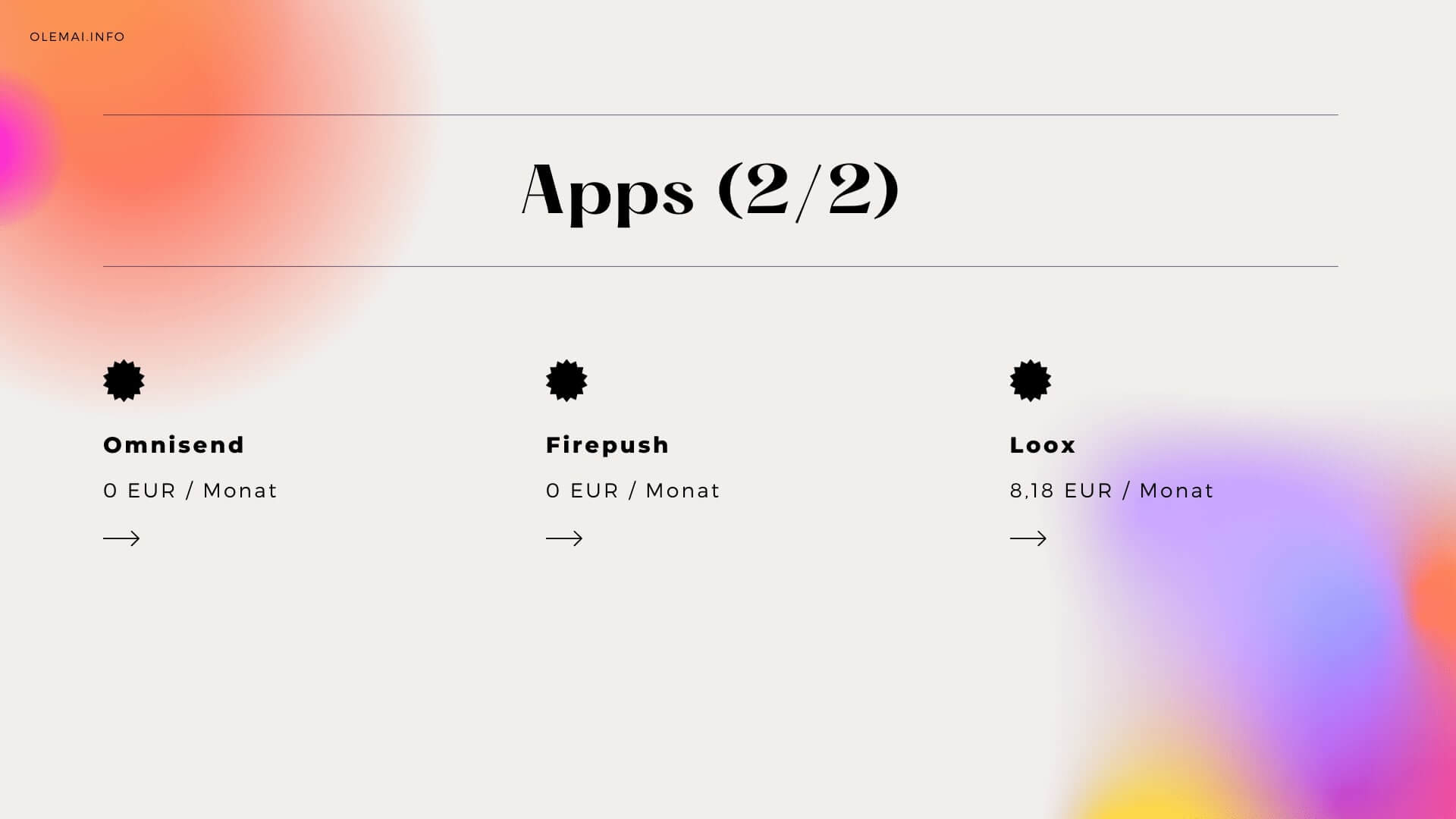 Shopify Kosten 5