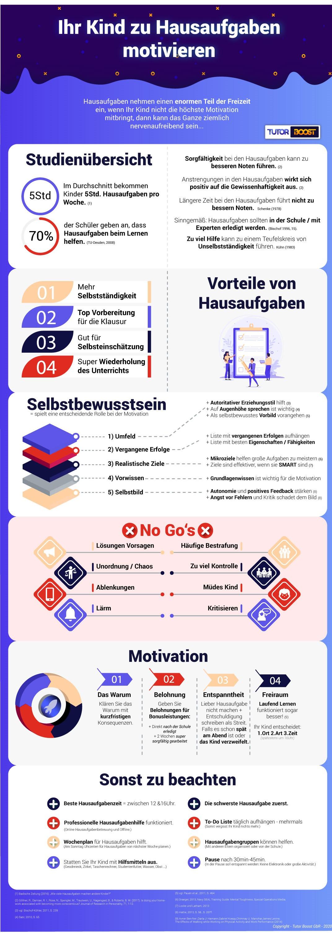 Infographic Hausaufgaben Motivieren