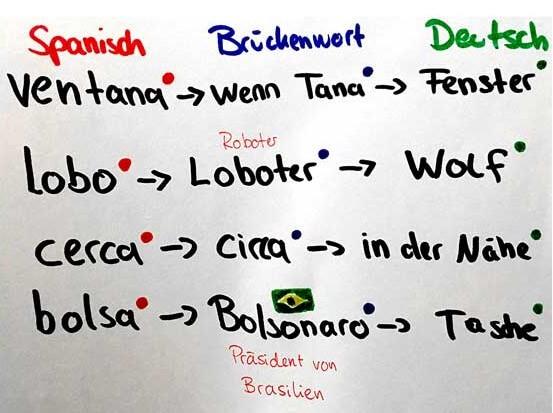 Eselsbruecke fuer Spanische Vokabeln Teil3
