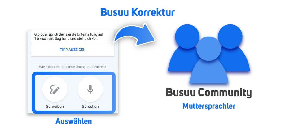Busuu Community Korrektur