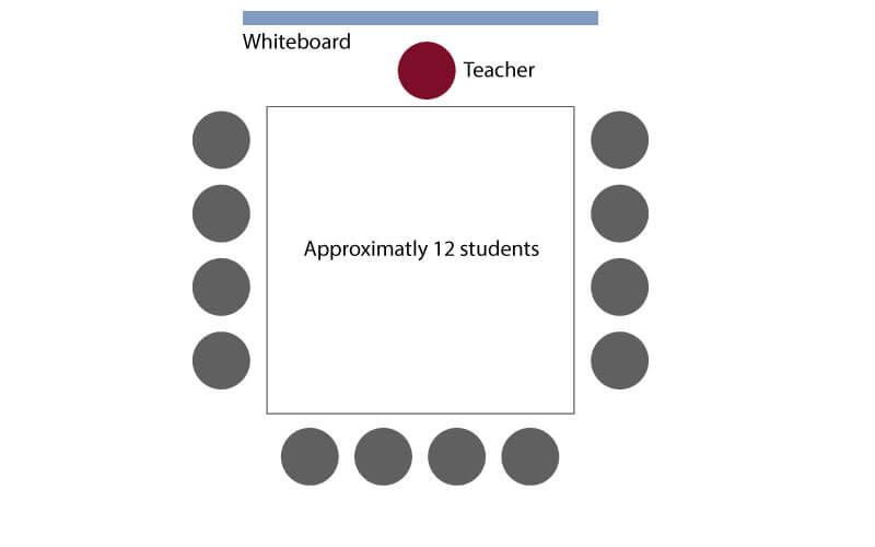 Classroom Concept DeutschAkademie