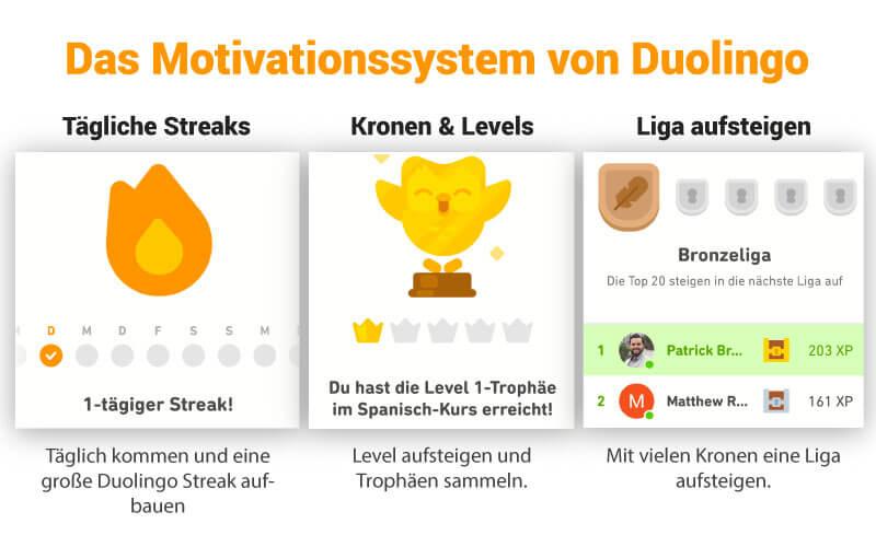 Das Motivationssystem von Duolingo