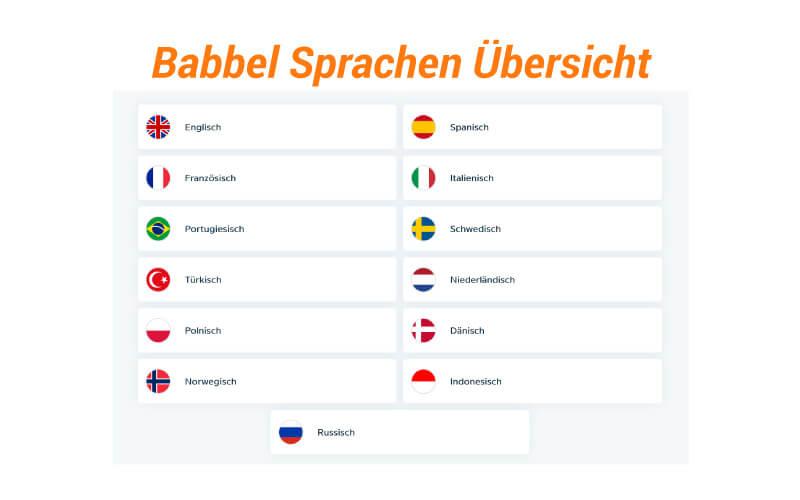 Babbel Sprachen