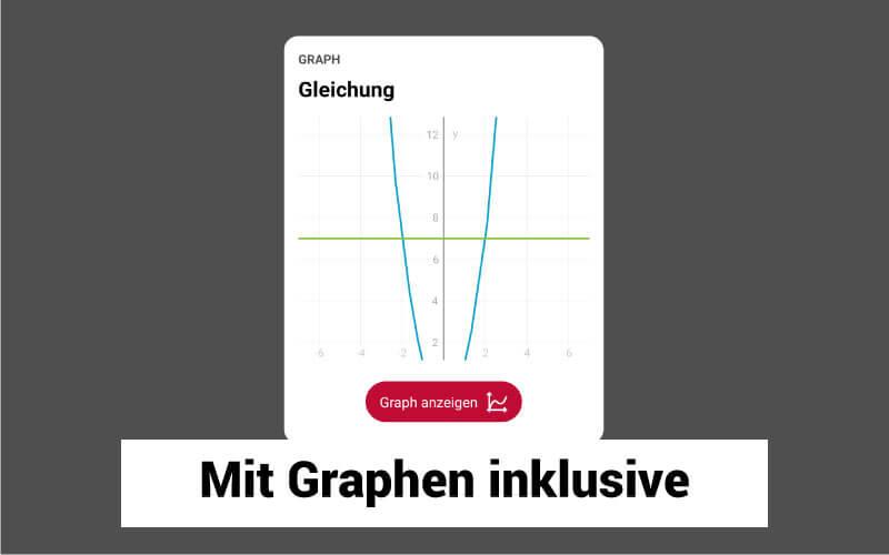 Photomath Grafiktaschenrechner