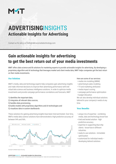 Actionable Insights for Advertising