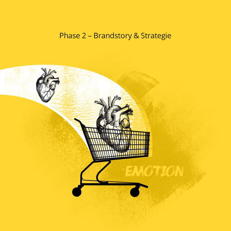 Phase 2: Brandstory & Strategie