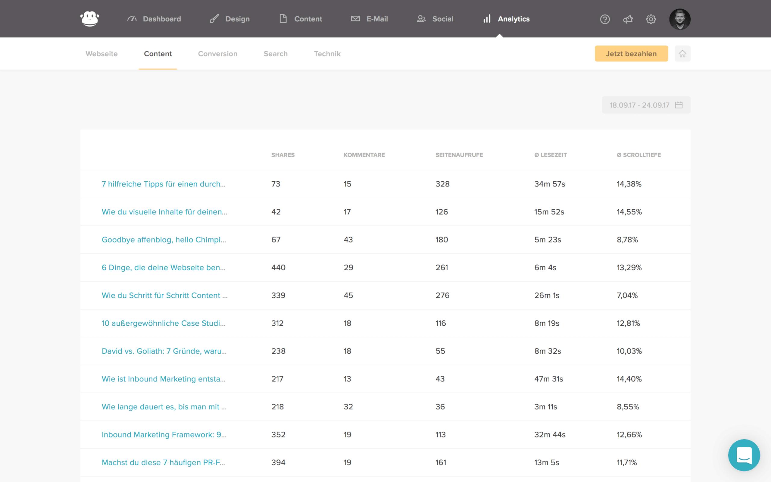 chimpify content analytics