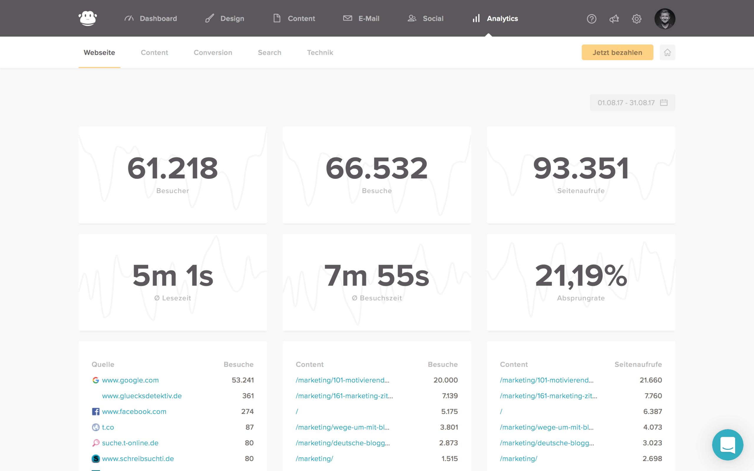 chimpify website analytics
