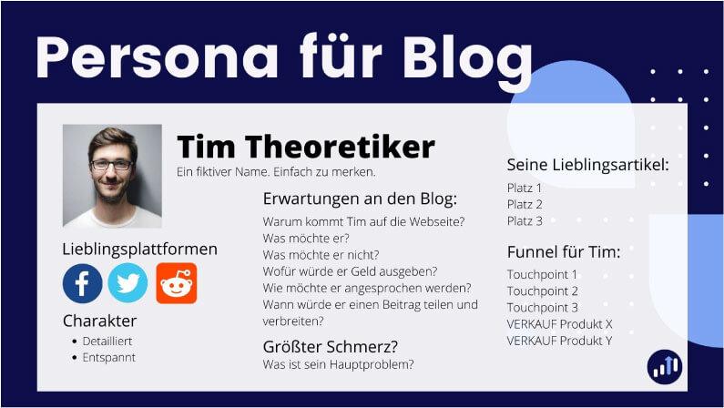 Persona fuer Blog erstellen