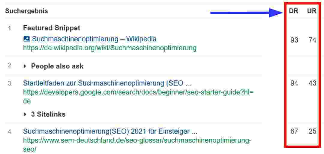Ahref Domain Rating und URL Rating