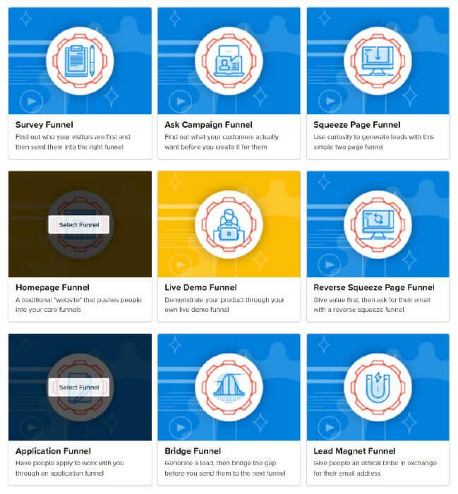 Lead Funnels bei Clickfunnels
