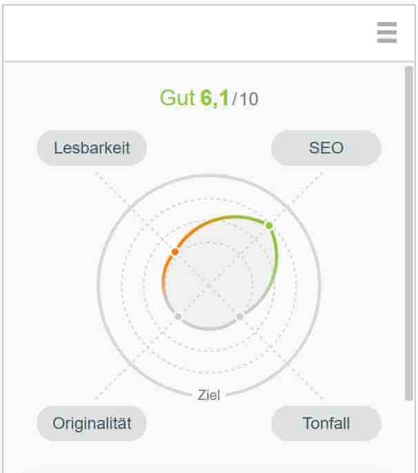 SEO Writing Assistent Analyse