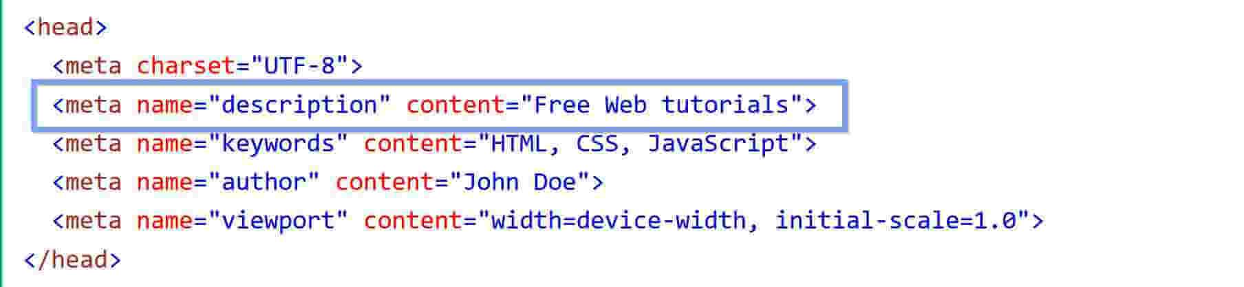 Meta Beschreibung in den HTML Code schreiben