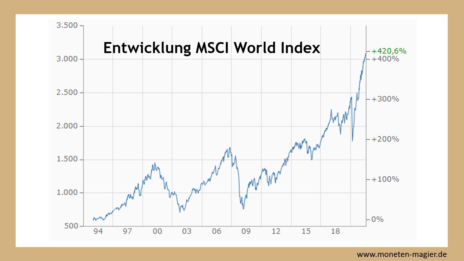 etf msci world moneten magier entwicklung kurs