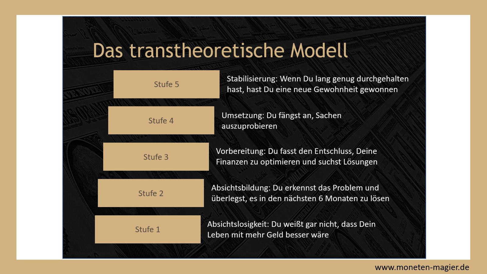 huerden finanziellen freiheit moneten magier transtheoretische modell
