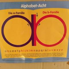 (20) Wie Du mit der Alphabet-Acht den Schreibfluss deines Kindes fördern kannst…